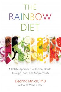 Book Cover: The Rainbow Diet